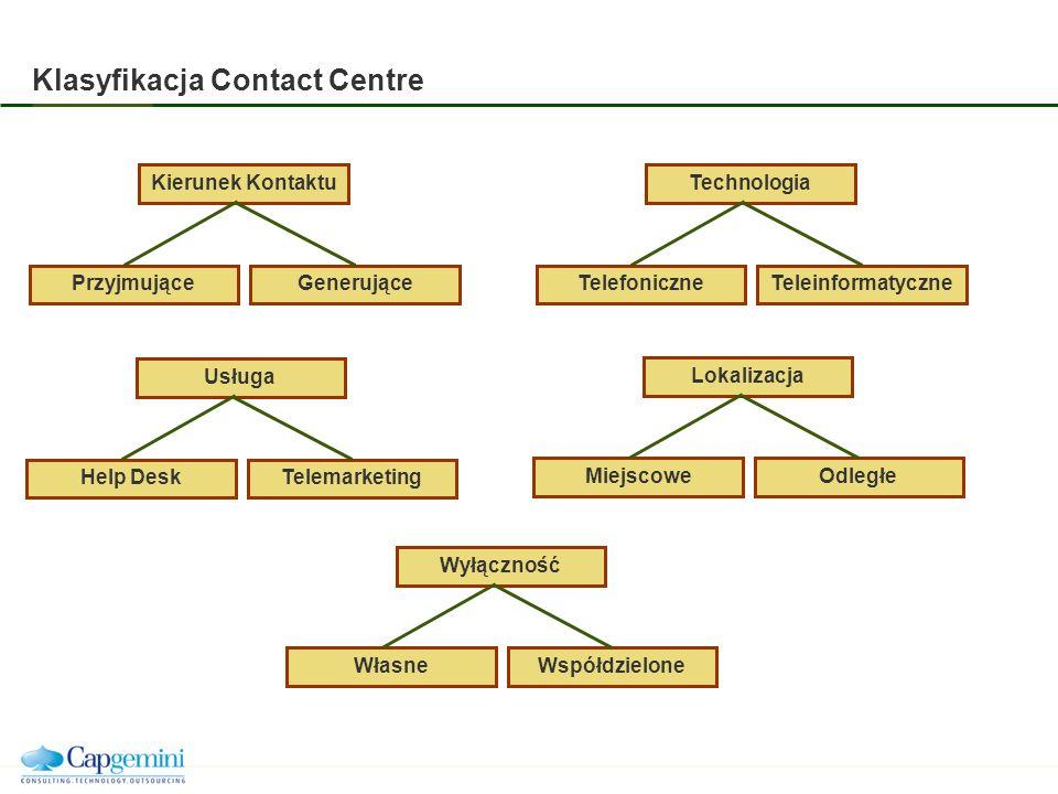 Klasyfikacja Contact Centre Lokalizacja MiejscoweOdległe Kierunek Kontaktu PrzyjmująceGenerujące Usługa Help DeskTelemarketing Technologia TelefoniczneTeleinformatyczne Wyłączność WłasneWspółdzielone