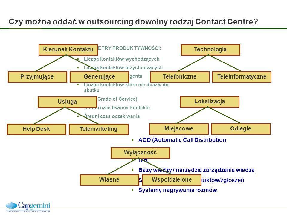 ACD (Automatic Call Distribution Soft Switch IVR Bazy wiedzy / narzędzia zarządzania wiedzą Systemy rejestracji kontaktów/zgłoszeń Systemy nagrywania rozmów PARAMETRY PRODUKTYWNOŚCI: Liczba kontaktów wychodzących Liczba kontaktów przychodzących Liczba kontaktów/agenta Liczba kontaktów które nie doszły do skutku GOS (Grade of Service) Średni czas trwania kontaktu Średni czas oczekiwania.........