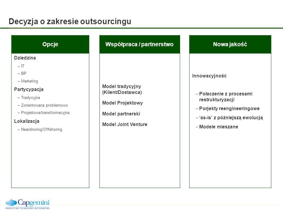 Decyzja o zakresie outsourcingu OpcjeWspółpraca / partnerstwoNowa jakość Dziedzina –IT –BP –Marketing Partycypacja –Tradycyjna –Zorientowana problemowo –Projektowa/transformacyjna Lokalizacja –Nearshoring/Offshoring Model tradycyjny (Klient/Dostawca) Model Projektowy Model partnerski Model Joint Venture Innowacyjność –Połaczenie z procesami restrukturyzacji –Porjekty reengineeringowe –as-is z późniejszą ewolucją –Modele mieszane