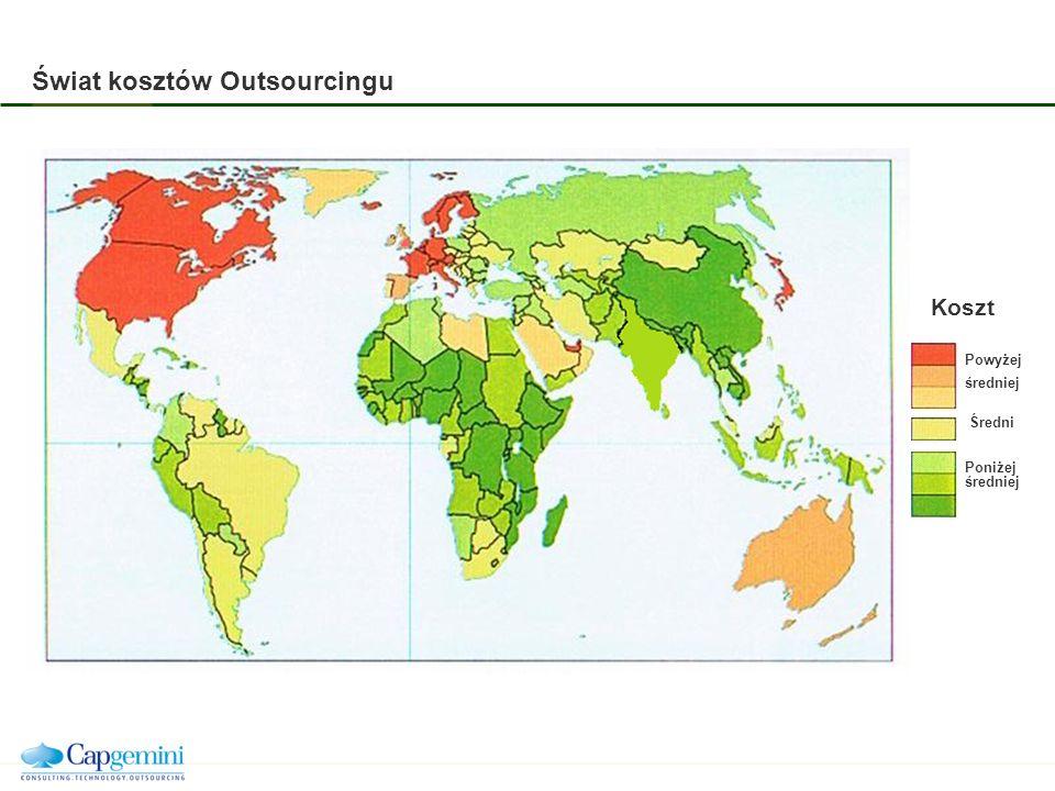 Świat kosztów Outsourcingu Powyżej średniej Średni Poniżej średniej Koszt
