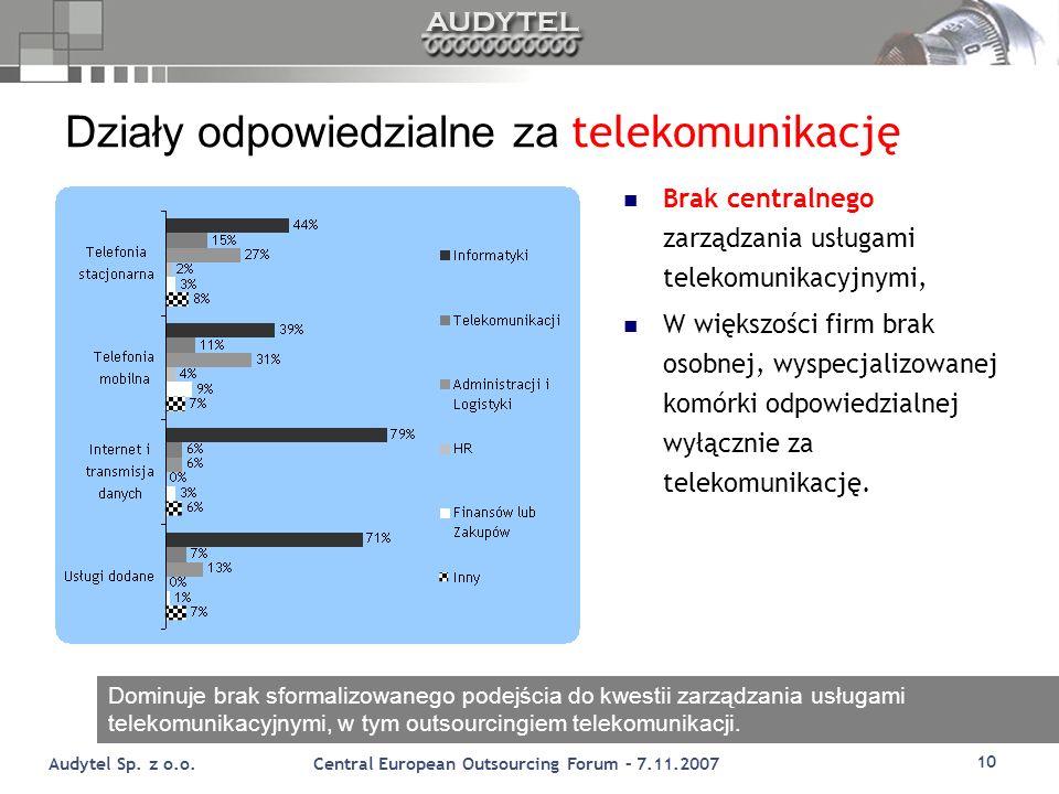 10 Audytel Sp.z o.o.