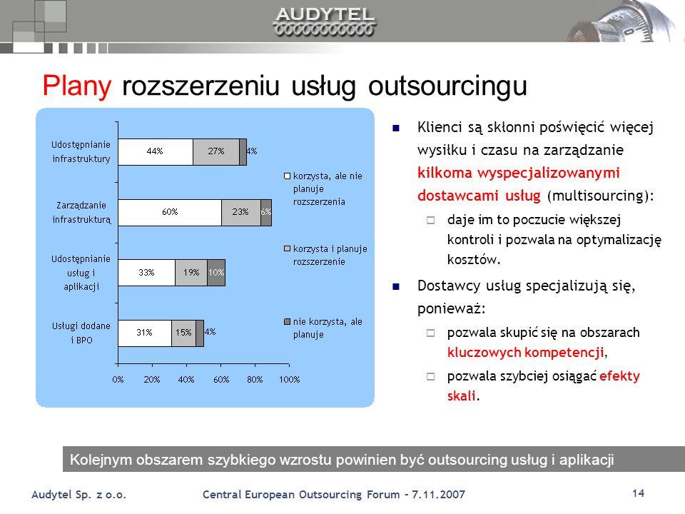 14 Audytel Sp.z o.o.