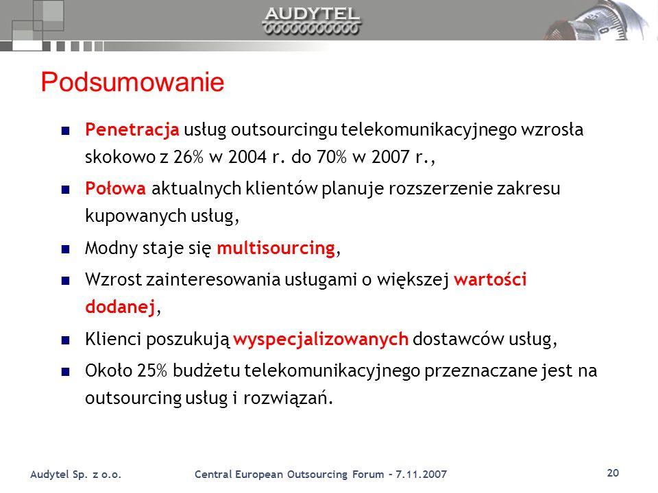 20 Audytel Sp.z o.o.