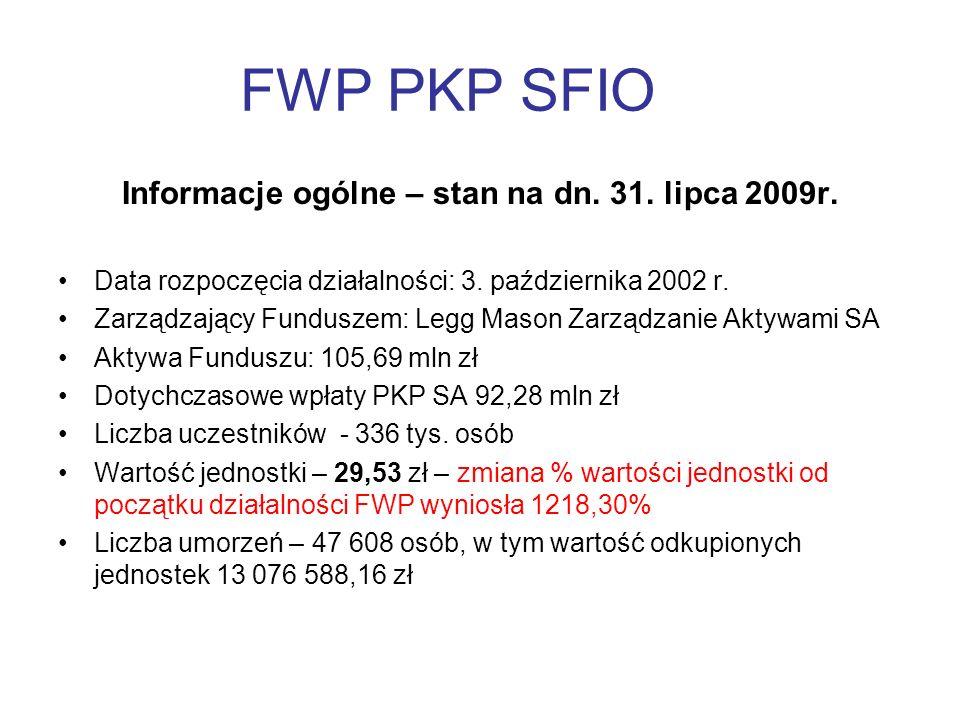 FWP PKP SFIO Informacje ogólne – stan na dn. 31. lipca 2009r. Data rozpoczęcia działalności: 3. października 2002 r. Zarządzający Funduszem: Legg Maso