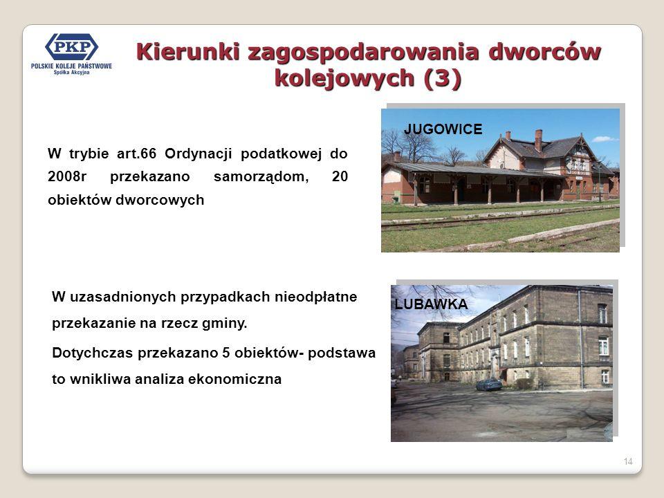 14 Kierunki zagospodarowania dworców kolejowych (3) W trybie art.66 Ordynacji podatkowej do 2008r przekazano samorządom, 20 obiektów dworcowych JUGOWICE W uzasadnionych przypadkach nieodpłatne przekazanie na rzecz gminy.