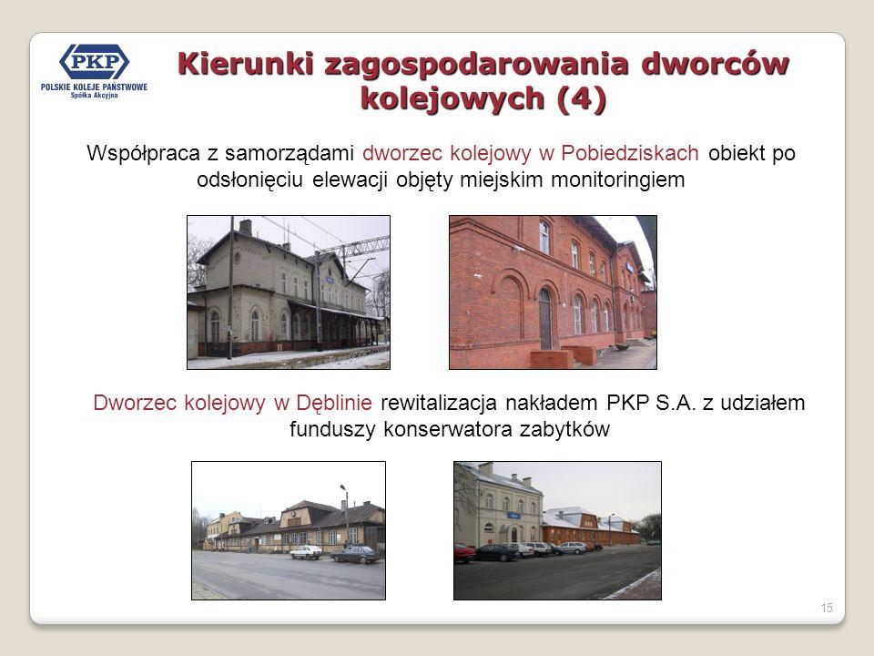 15 Współpraca z samorządami dworzec kolejowy w Pobiedziskach obiekt po odsłonięciu elewacji objęty miejskim monitoringiem Kierunki zagospodarowania dworców kolejowych (4) Dworzec kolejowy w Dęblinie rewitalizacja nakładem PKP S.A.