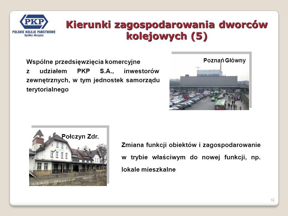16 Wspólne przedsięwzięcia komercyjne z udziałem PKP S.A., inwestorów zewnętrznych, w tym jednostek samorządu terytorialnego Kierunki zagospodarowania