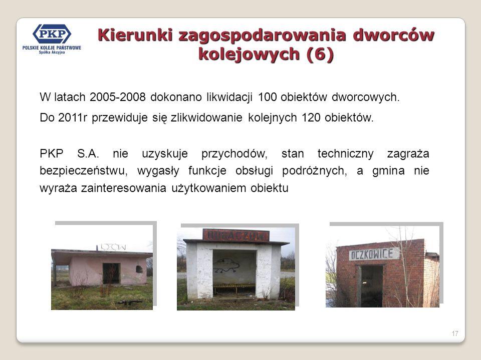 17 W latach 2005-2008 dokonano likwidacji 100 obiektów dworcowych. Do 2011r przewiduje się zlikwidowanie kolejnych 120 obiektów. Kierunki zagospodarow