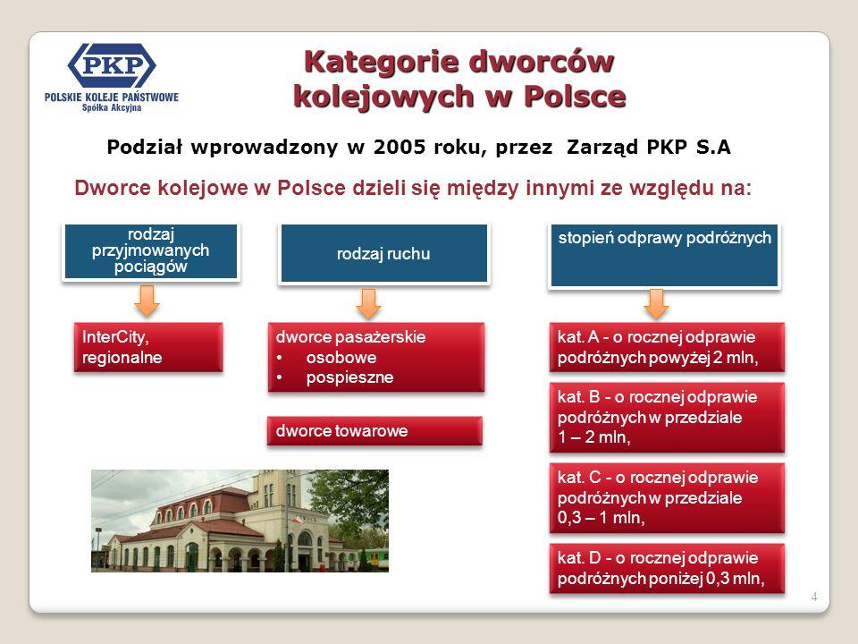 4 Podział wprowadzony w 2005 roku, przez Zarząd PKP S.A dworce pasażerskie osobowe pospieszne dworce pasażerskie osobowe pospieszne rodzaj ruchu InterCity, regionalne stopień odprawy podróżnych kat.