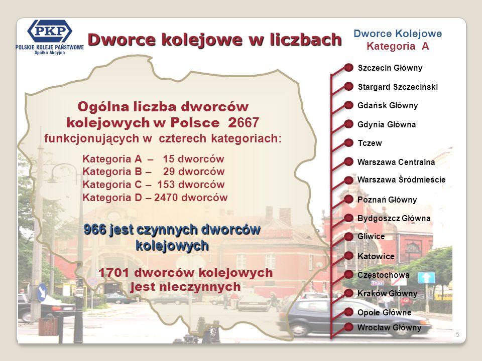 5 Kategoria A – 15 dworców Kategoria B – 29 dworców Kategoria C – 153 dworców Kategoria D – 2470 dworców 966 jest czynnych dworców kolejowych 1701 dworców kolejowych jest nieczynnych Ogólna liczba dworców kolejowych w Polsce 2 667 funkcjonujących w czterech kategoriach: Dworce kolejowe w liczbach Wrocław Główny Katowice Gliwice Opole Główne Częstochowa Kraków Główny Poznań Główny Gdańsk Główny Gdynia Główna Tczew Szczecin Główny Stargard Szczeciński Bydgoszcz Główna Warszawa Centralna Warszawa Śródmieście Dworce Kolejowe Kategoria A