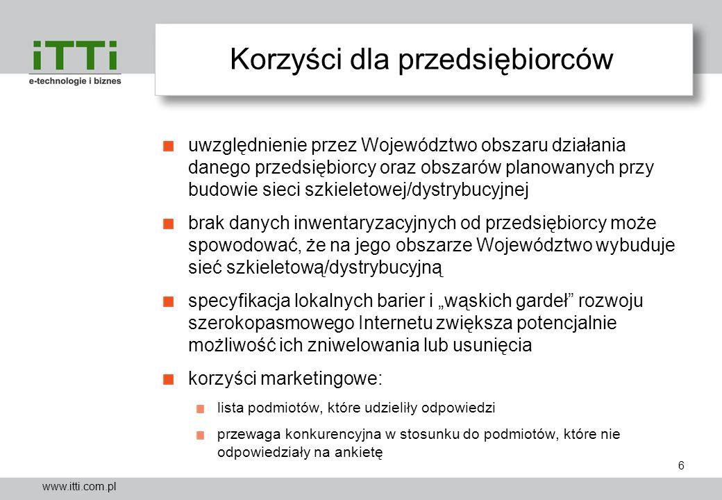 www.itti.com.pl Korzyści dla przedsiębiorców uwzględnienie przez Województwo obszaru działania danego przedsiębiorcy oraz obszarów planowanych przy bu