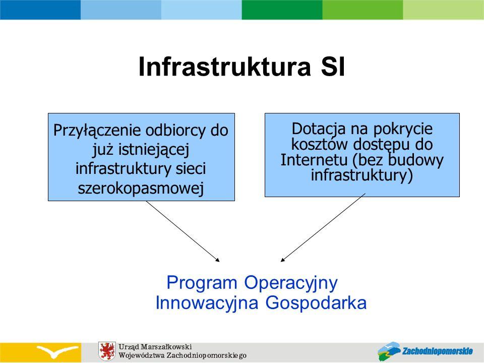 Infrastruktura SI Program Operacyjny Innowacyjna Gospodarka Przyłączenie odbiorcy do już istniejącej infrastruktury sieci szerokopasmowej Dotacja na p