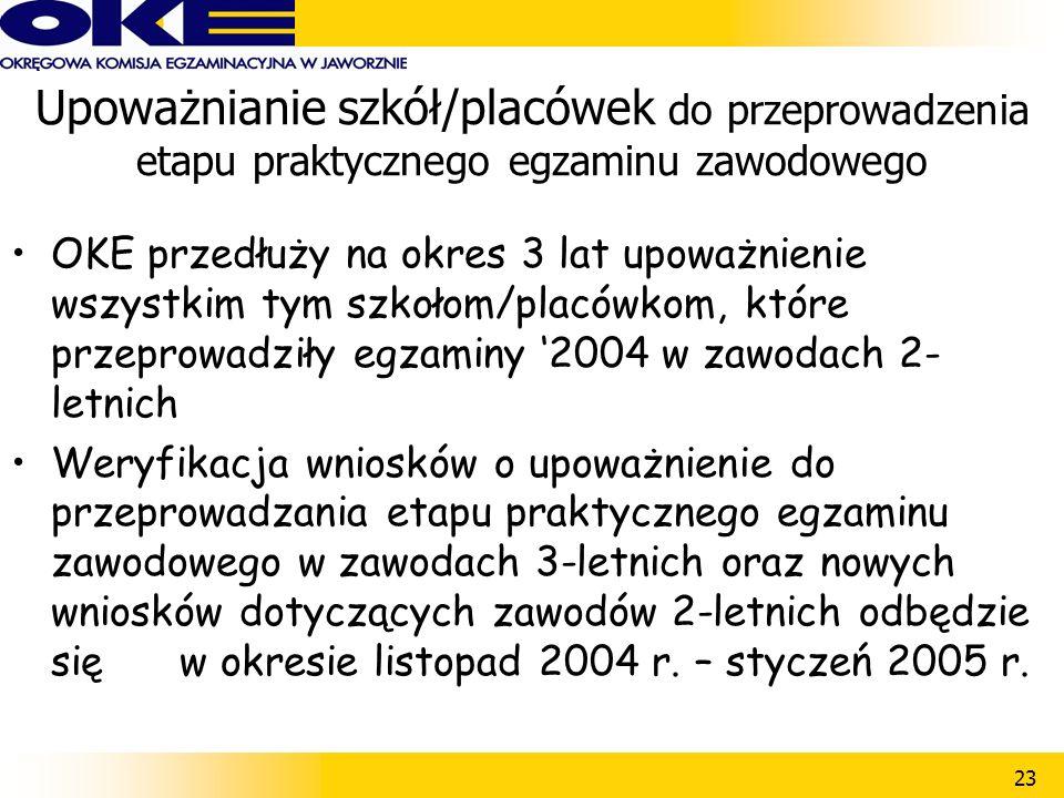 23 Upoważnianie szkół/placówek do przeprowadzenia etapu praktycznego egzaminu zawodowego OKE przedłuży na okres 3 lat upoważnienie wszystkim tym szkołom/placówkom, które przeprowadziły egzaminy 2004 w zawodach 2- letnich Weryfikacja wniosków o upoważnienie do przeprowadzania etapu praktycznego egzaminu zawodowego w zawodach 3-letnich oraz nowych wniosków dotyczących zawodów 2-letnich odbędzie się w okresie listopad 2004 r.