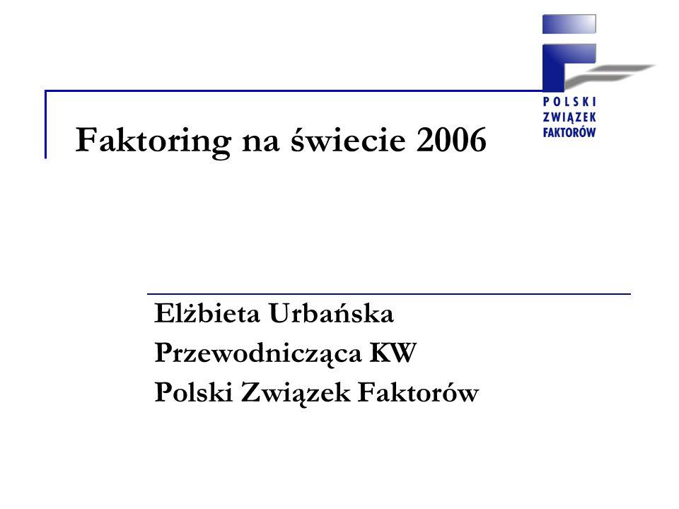 Agenda Instytucje zrzeszające firmy faktoringowe na świecie Obroty faktoringowe na poszczególnych kontynentach Udział faktoringu w PKB w krajach europejskich w 2006