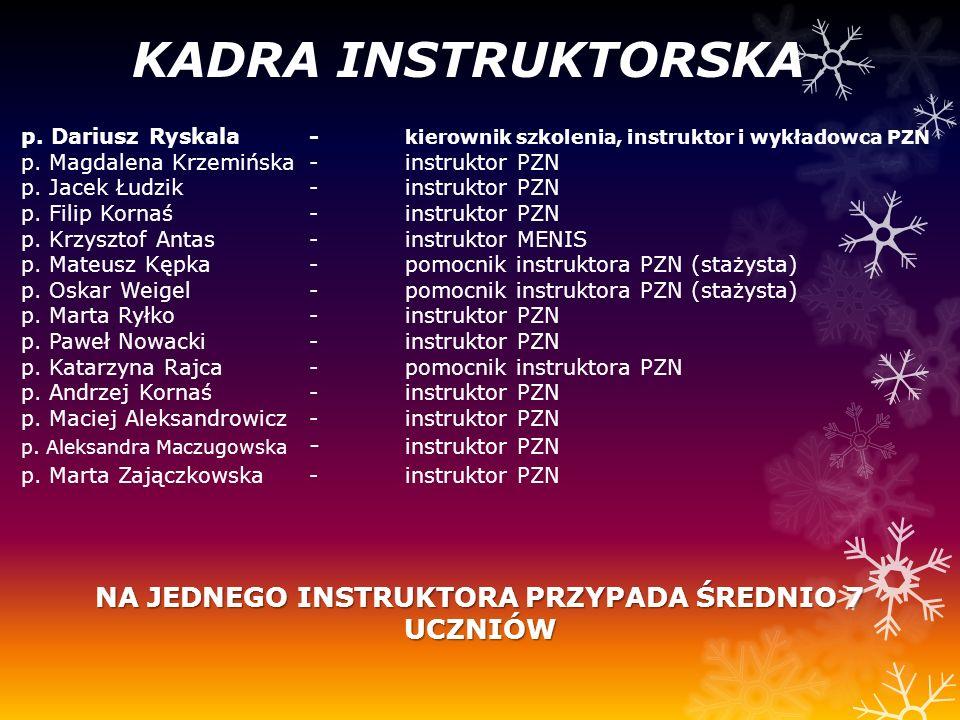 KADRA INSTRUKTORSKA p. Dariusz Ryskala- kierownik szkolenia, instruktor i wykładowca PZN p. Magdalena Krzemińska-instruktor PZN p. Jacek Łudzik-instru