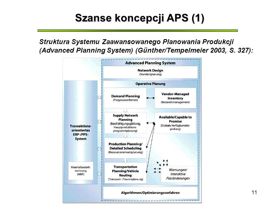 11 Szanse koncepcji APS (1) Struktura Systemu Zaawansowanego Planowania Produkcji (Advanced Planning System) (Günther/Tempelmeier 2003, S. 327):