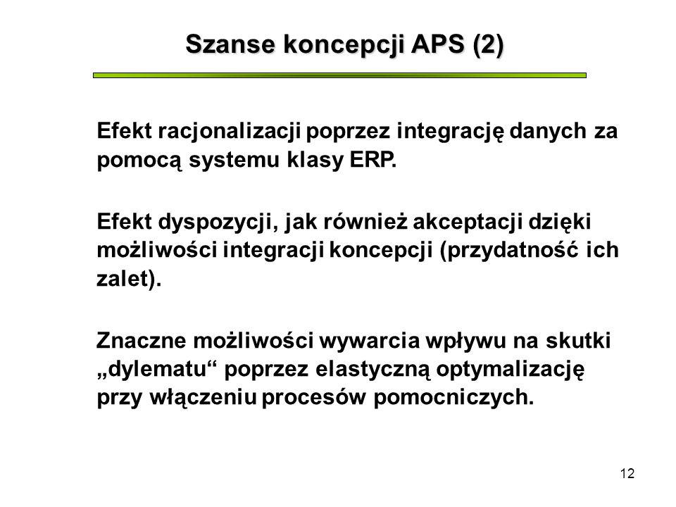 12 Szanse koncepcji APS (2) Efekt racjonalizacji poprzez integrację danych za pomocą systemu klasy ERP. Efekt dyspozycji, jak również akceptacji dzięk