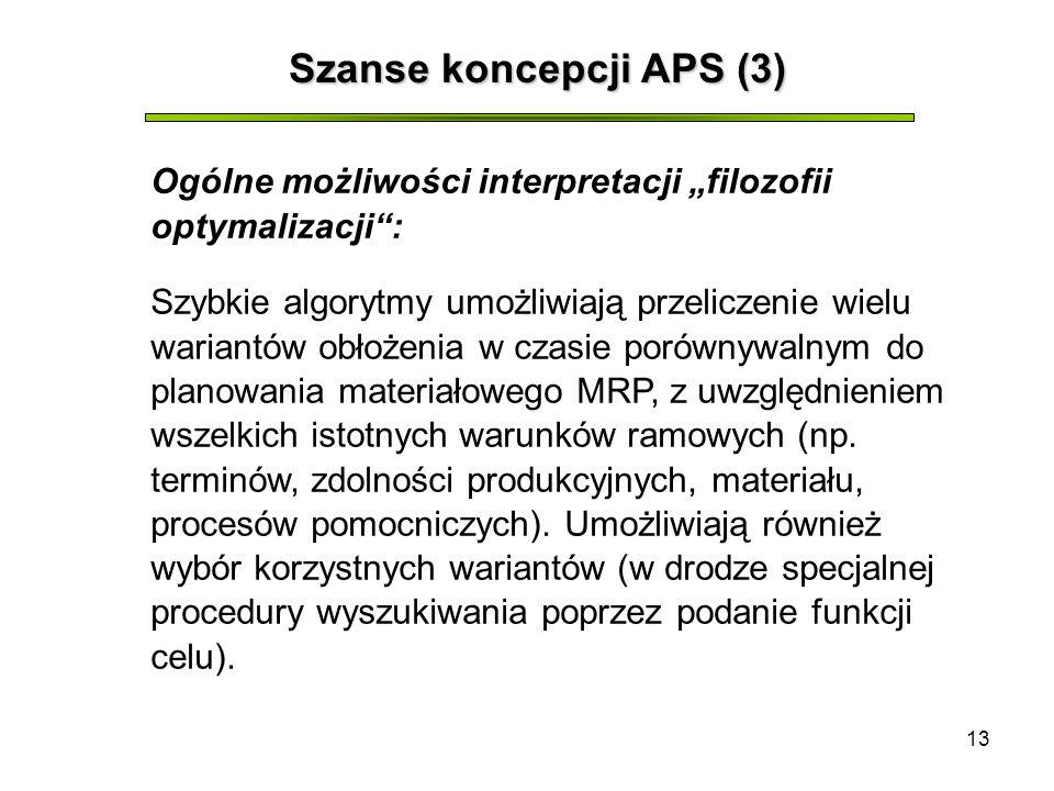 13 Szanse koncepcji APS (3) Szybkie algorytmy umożliwiają przeliczenie wielu wariantów obłożenia w czasie porównywalnym do planowania materiałowego MRP, z uwzględnieniem wszelkich istotnych warunków ramowych (np.