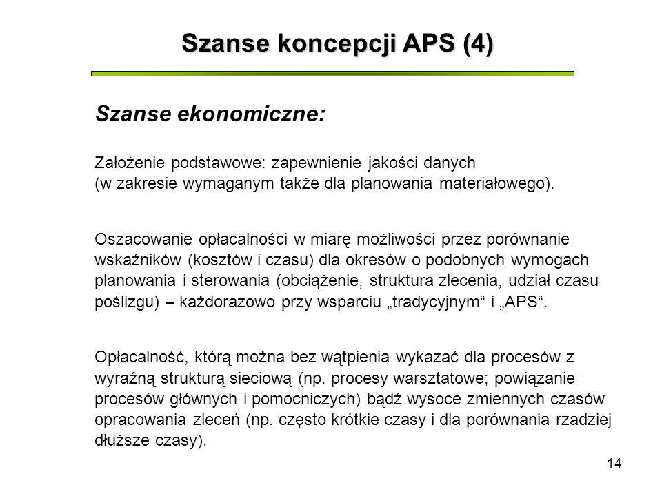 14 Szanse koncepcji APS (4) Założenie podstawowe: zapewnienie jakości danych (w zakresie wymaganym także dla planowania materiałowego). Oszacowanie op