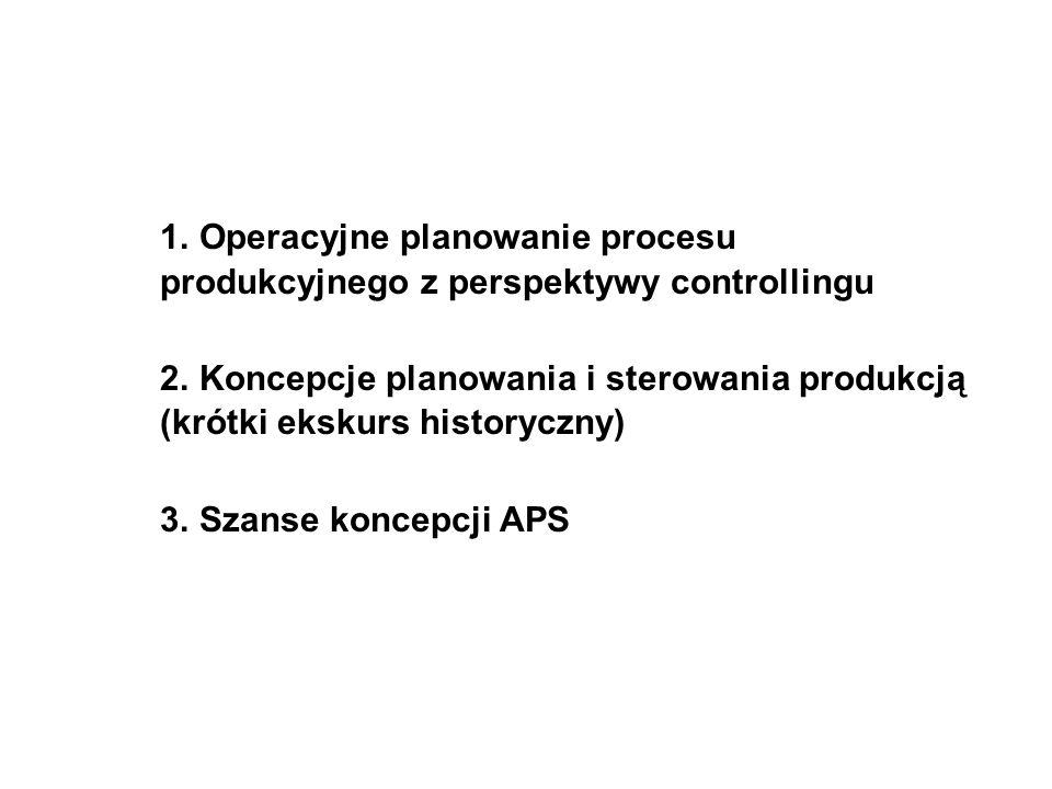 1. Operacyjne planowanie procesu produkcyjnego z perspektywy controllingu 2. Koncepcje planowania i sterowania produkcją (krótki ekskurs historyczny)