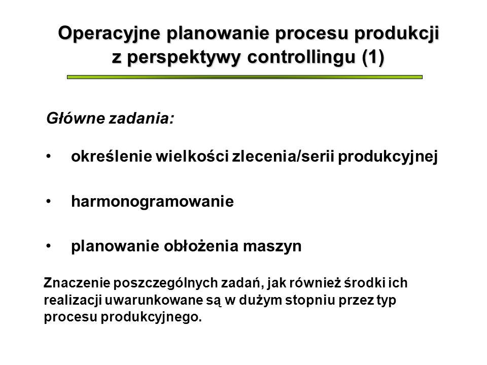 Operacyjne planowanie procesu produkcji z perspektywy controllingu (1) Główne zadania: określenie wielkości zlecenia/serii produkcyjnej harmonogramowanie planowanie obłożenia maszyn Znaczenie poszczególnych zadań, jak również środki ich realizacji uwarunkowane są w dużym stopniu przez typ procesu produkcyjnego.