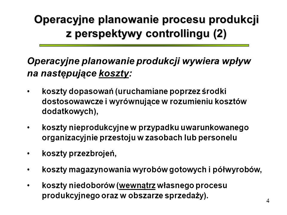 4 Operacyjne planowanie procesu produkcji z perspektywy controllingu (2) Operacyjne planowanie produkcji wywiera wpływ na następujące koszty: koszty dopasowań (uruchamiane poprzez środki dostosowawcze i wyrównujące w rozumieniu kosztów dodatkowych), koszty nieprodukcyjne w przypadku uwarunkowanego organizacyjnie przestoju w zasobach lub personelu koszty przezbrojeń, koszty magazynowania wyrobów gotowych i półwyrobów, koszty niedoborów (wewnątrz własnego procesu produkcyjnego oraz w obszarze sprzedaży).