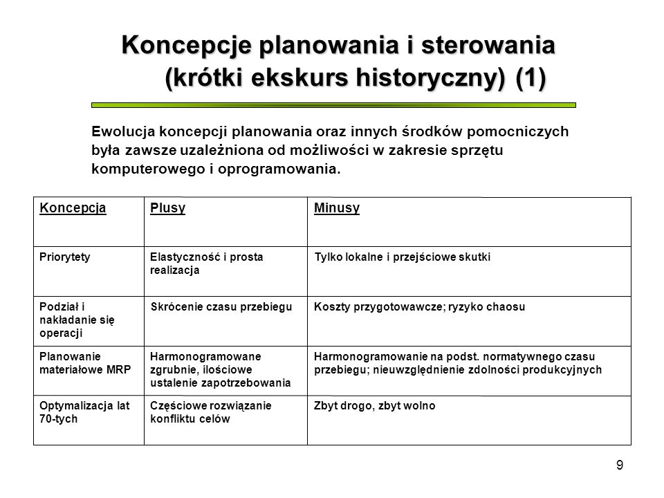 9 Koncepcje planowania i sterowania (krótki ekskurs historyczny) (1) Ewolucja koncepcji planowania oraz innych środków pomocniczych była zawsze uzależniona od możliwości w zakresie sprzętu komputerowego i oprogramowania.