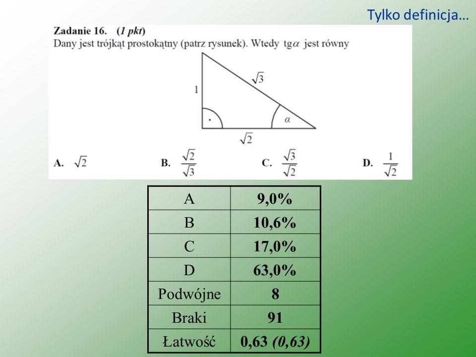 Tylko definicja… A9,0% B10,6% C17,0% D63,0% Podwójne8 Braki91 Łatwość0,63 (0,63)