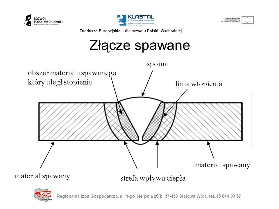 Złącze spawane linia wtopienia materiał spawany strefa wpływu ciepła obszar materiału spawanego, który uległ stopieniu spoina materiał spawany Regiona