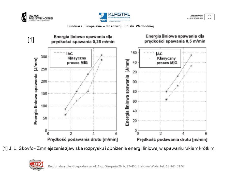 [1] J. L. Skovfo - Zmniejszenie zjawiska rozprysku i obniżenie energii liniowej w spawaniu łukiem krótkim. [1] Regionalna Izba Gospodarcza, ul. 1-go S