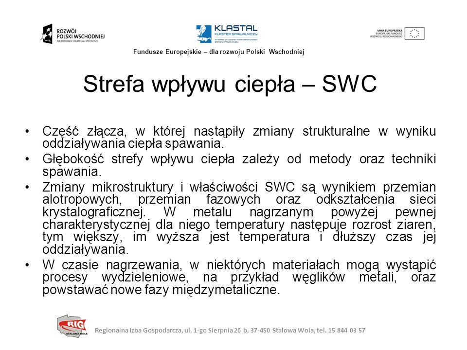 Wykonywanie warstw przetopowych Spawanie cienkich blach (nawet 0,3 mm) Zastosowanie IAC Regionalna Izba Gospodarcza, ul.