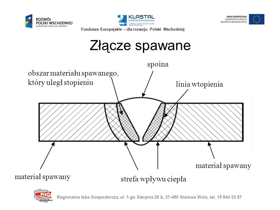 Regionalna Izba Gospodarcza, ul.1-go Sierpnia 26 b, 37-450 Stalowa Wola, tel.