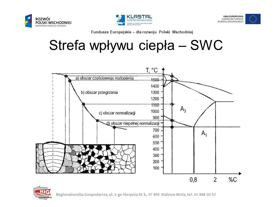 Strefa wpływu ciepła – SWC Regionalna Izba Gospodarcza, ul. 1-go Sierpnia 26 b, 37-450 Stalowa Wola, tel. 15 844 03 57 Fundusze Europejskie – dla rozw