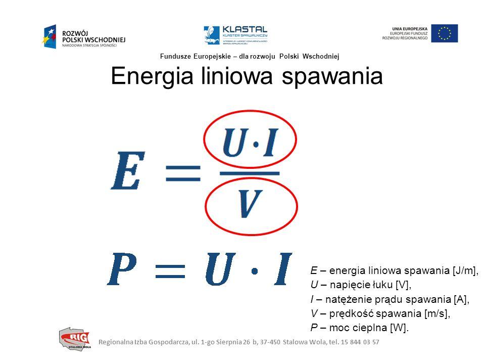 Obniżanie energii liniowej spawania Metody niskoenergetyczne Metody wysokoenergetyczne Mała moc cieplna Duża moc cieplna Duża prędkość spawania Regionalna Izba Gospodarcza, ul.