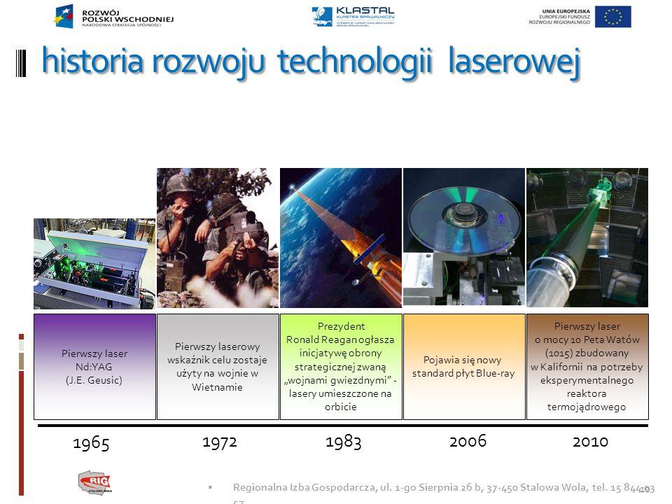 historia rozwoju technologii laserowej 10 Regionalna Izba Gospodarcza, ul. 1-go Sierpnia 26 b, 37-450 Stalowa Wola, tel. 15 844 03 57 1965 19721983200