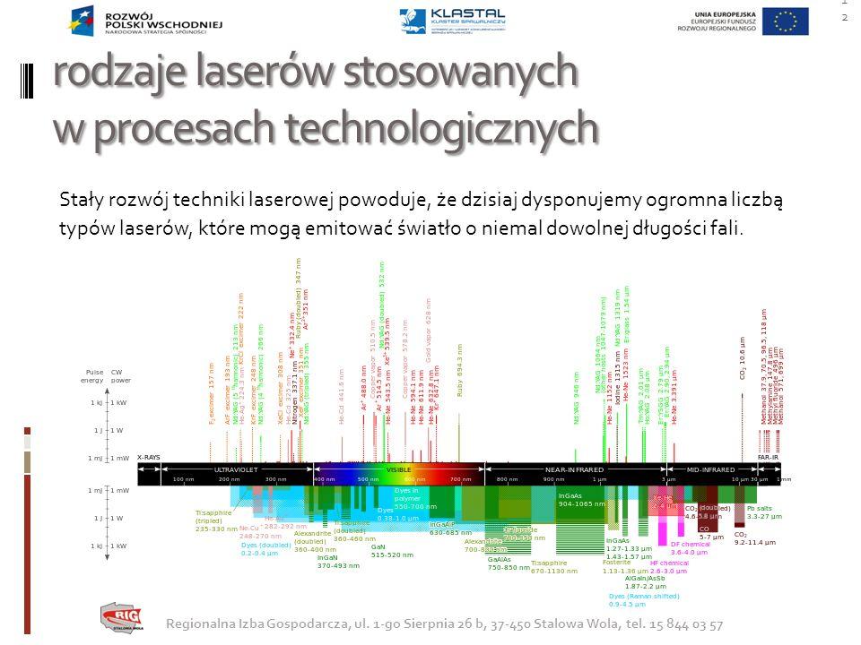 rodzaje laserów stosowanych w procesach technologicznych Stały rozwój techniki laserowej powoduje, że dzisiaj dysponujemy ogromna liczbą typów laserów