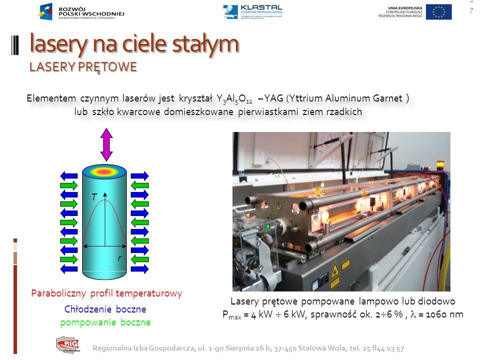 lasery na ciele stałym LASERY PRĘTOWE 17 Regionalna Izba Gospodarcza, ul. 1-go Sierpnia 26 b, 37-450 Stalowa Wola, tel. 15 844 03 57 r T Paraboliczny