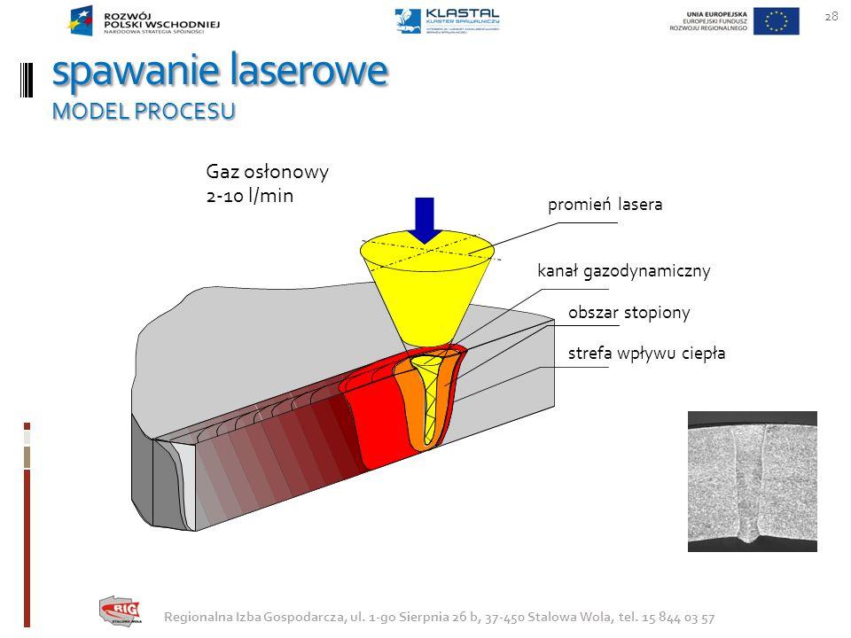 spawanie laserowe MODEL PROCESU 28 Regionalna Izba Gospodarcza, ul. 1-go Sierpnia 26 b, 37-450 Stalowa Wola, tel. 15 844 03 57