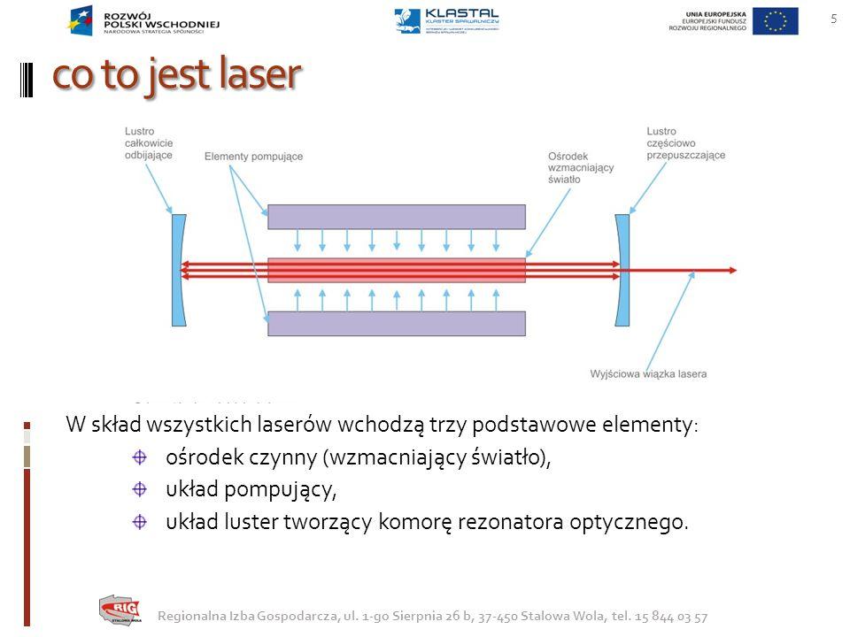 co to jest laser 5 Regionalna Izba Gospodarcza, ul. 1-go Sierpnia 26 b, 37-450 Stalowa Wola, tel. 15 844 03 57 W skład wszystkich laserów wchodzą trzy