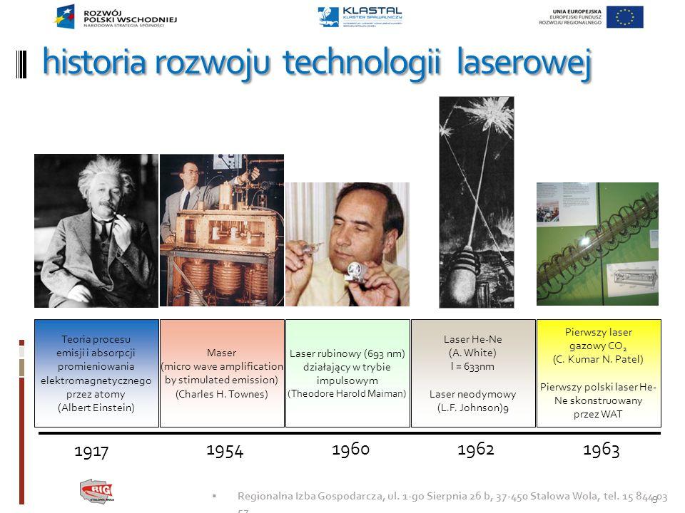 historia rozwoju technologii laserowej 9 Regionalna Izba Gospodarcza, ul. 1-go Sierpnia 26 b, 37-450 Stalowa Wola, tel. 15 844 03 57 1917 195419601962