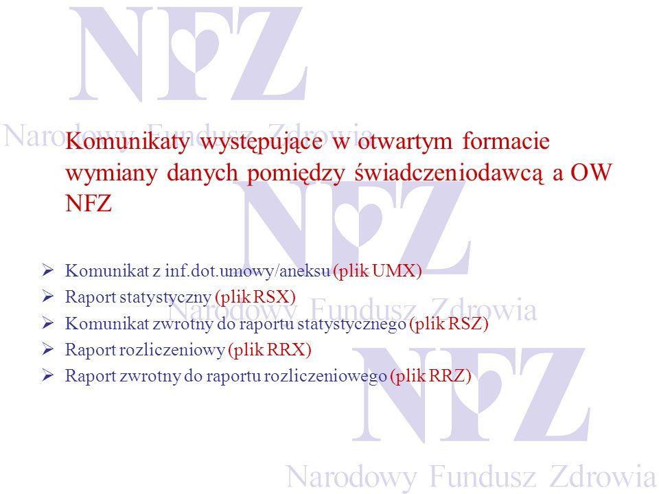 Komunikaty występujące w otwartym formacie wymiany danych pomiędzy świadczeniodawcą a OW NFZ Komunikat z inf.dot.umowy/aneksu (plik UMX) Raport statys