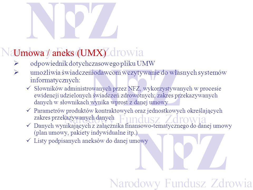 Umowa / aneks (UMX) odpowiednik dotychczasowego pliku UMW umożliwia świadczeniodawcom wczytywanie do własnych systemów informatycznych: Słowników administrowanych przez NFZ, wykorzystywanych w procesie ewidencji udzielonych świadczeń zdrowotnych; zakres przekazywanych danych w słownikach wynika wprost z danej umowy Parametrów produktów kontraktowych oraz jednostkowych określających zakres przekazywanych danych Danych wynikających z załącznika finansowo-tematycznego do danej umowy (plan umowy, pakiety indywidualne itp.) Listy podpisanych aneksów do danej umowy
