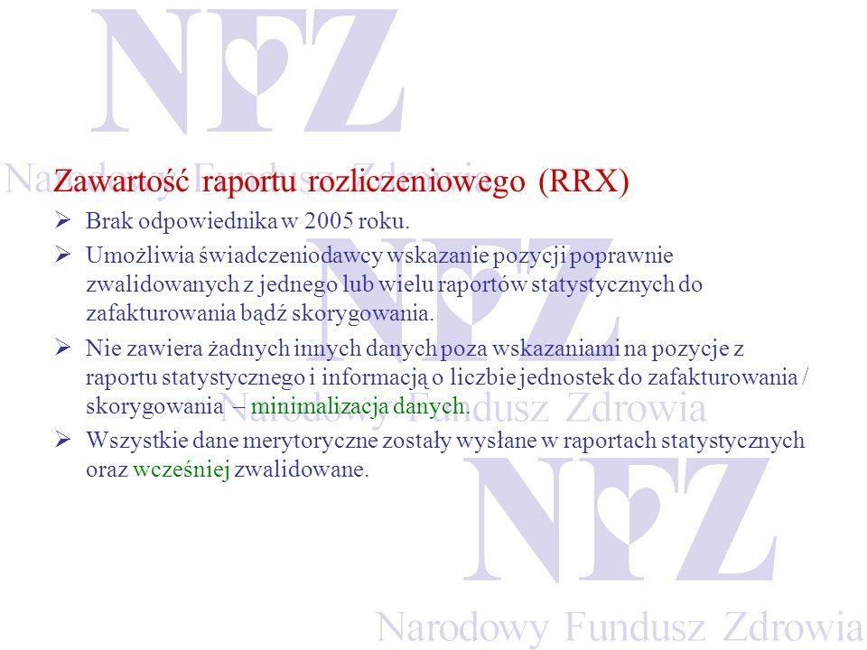 Zawartość raportu rozliczeniowego (RRX) Brak odpowiednika w 2005 roku. Umożliwia świadczeniodawcy wskazanie pozycji poprawnie zwalidowanych z jednego