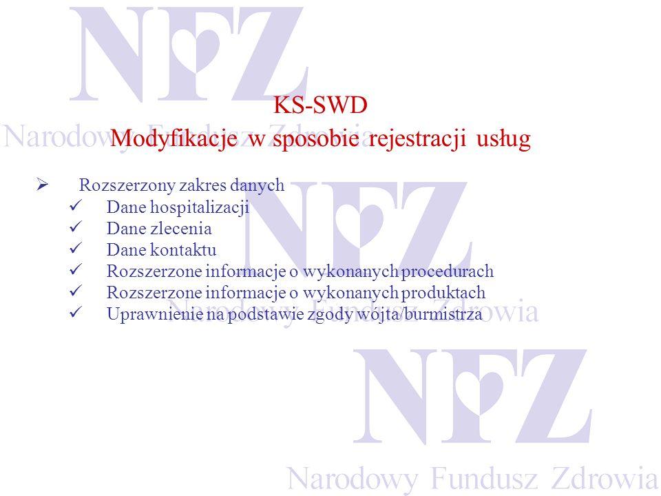 KS-SWD Modyfikacje w sposobie rejestracji usług Rozszerzony zakres danych Dane hospitalizacji Dane zlecenia Dane kontaktu Rozszerzone informacje o wykonanych procedurach Rozszerzone informacje o wykonanych produktach Uprawnienie na podstawie zgody wójta/burmistrza