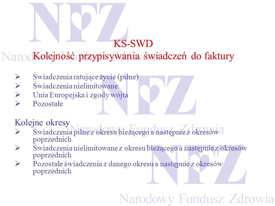 KS-SWD Kolejność przypisywania świadczeń do faktury Świadczenia ratujące życie (pilne) Świadczenia nielimitowane Unia Europejska i zgody wójta Pozosta