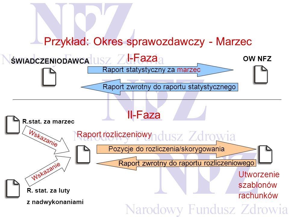 KS-SWD – raport rozliczeniowy (2/12) Utworzenie raportu rozliczeniowego.