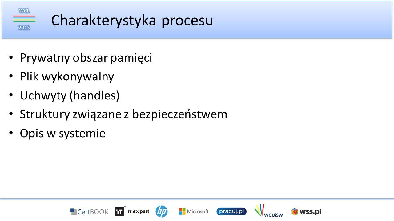 Prywatny obszar pamięci Plik wykonywalny Uchwyty (handles) Struktury związane z bezpieczeństwem Opis w systemie Charakterystyka procesu