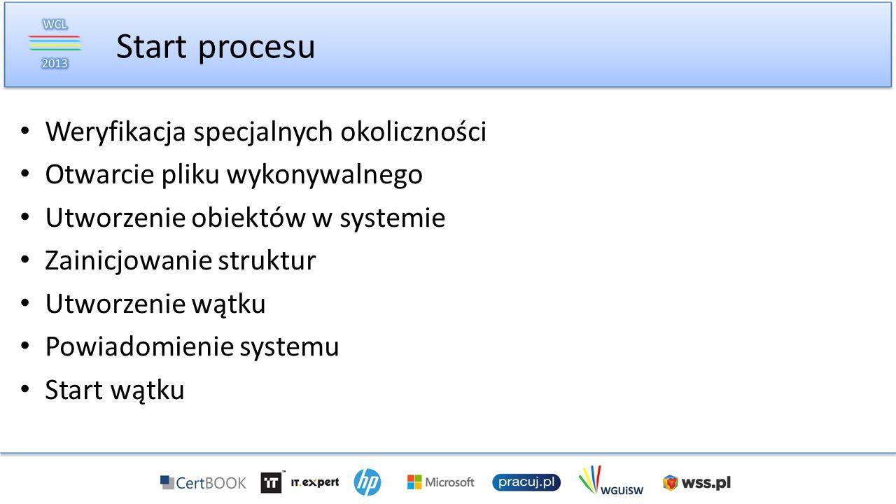 Weryfikacja specjalnych okoliczności Otwarcie pliku wykonywalnego Utworzenie obiektów w systemie Zainicjowanie struktur Utworzenie wątku Powiadomienie