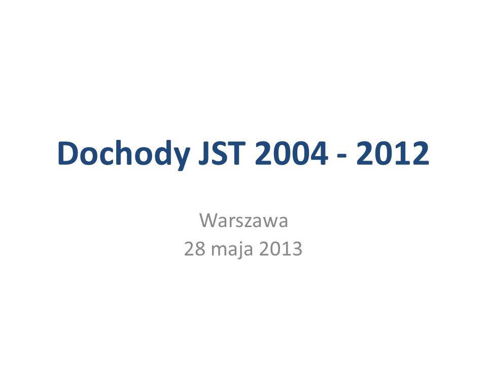 Dochody JST 2004 - 2012 Warszawa 28 maja 2013