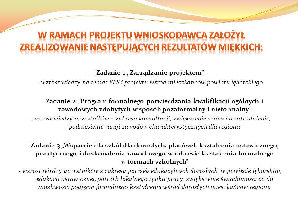 Zadanie 1 Zarządzanie projektem - wzrost wiedzy na temat EFS i projektu wśród mieszkańców powiatu lęborskiego Zadanie 2 Program formalnego potwierdzania kwalifikacji ogólnych i zawodowych zdobytych w sposób pozaformalny i nieformalny - wzrost wiedzy uczestników z zakresu konsultacji, zwiększenie szans na zatrudnienie, podniesienie rangi zawodów charakterystycznych dla regionu Zadanie 3 Wsparcie dla szkół dla dorosłych, placówek kształcenia ustawicznego, praktycznego i doskonalenia zawodowego w zakresie kształcenia formalnego w formach szkolnych - wzrost wiedzy uczestników z zakresu potrzeb edukacyjnych dorosłych w powiecie lęborskim, edukacji ustawicznej, potrzeb lokalnego rynku pracy, zwiększenie świadomości co do możliwości podjęcia formalnego kształcenia wśród dorosłych mieszkańców regionu